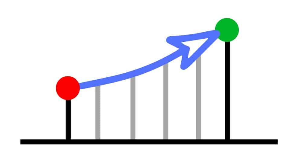 El plan de tus finanzas personales conecta tu situación financiera actual con tus metas